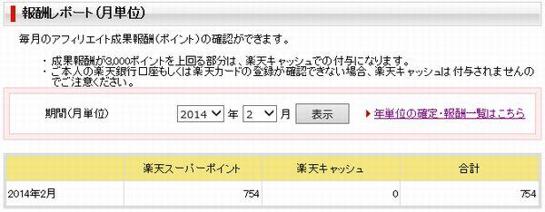 201402_楽天報酬