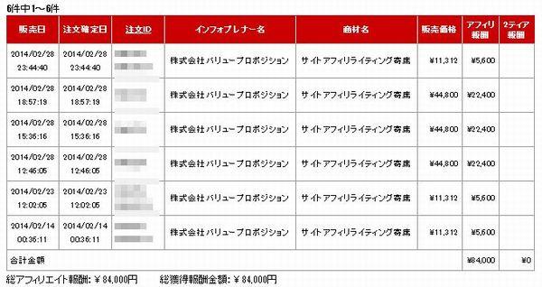 201402_インフォトップ報酬
