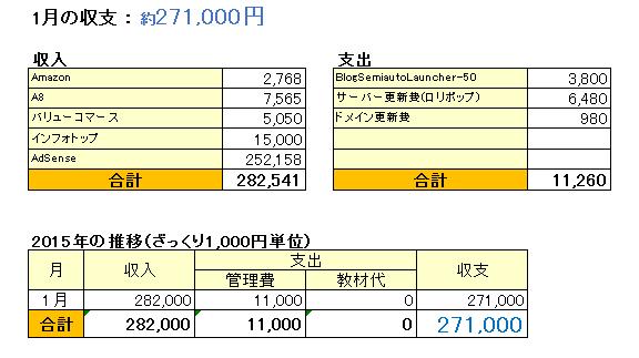 収支表_201501